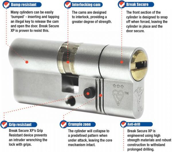 Mul-t-Lock Intergrator XP 3 Star Snap Safe Euro Cylinder High Security Euro Profile UPVC Cylinder